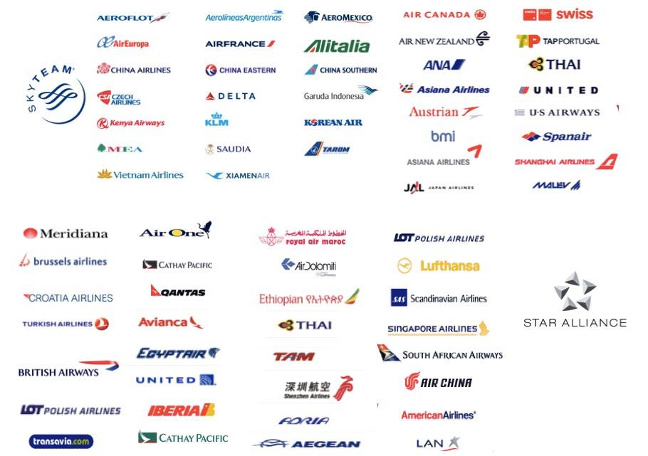 Biglietti aerei - Agenzia Viaggi Salerno